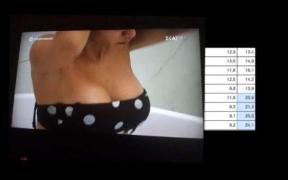 """Big Brother"" – Το πλαστικό στήθος της Δανέζη έδωσε 23% και έσωσε την ημέρα(Εικόνες)"