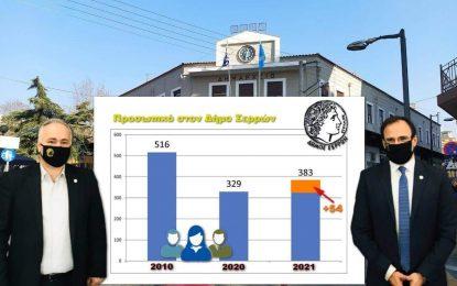 Σέρρες: 54 νέοι υπάλληλοι στο Δήμο Σερρών